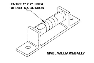 Nivel máquina Bally/Williams